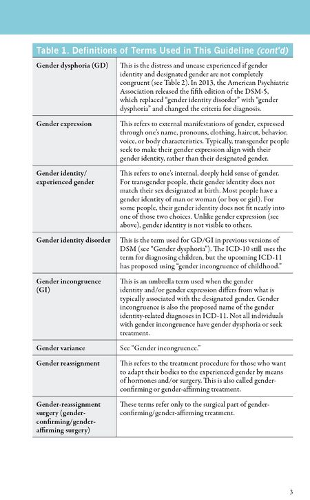 Endocrine society guidelines for transsexual surgery
