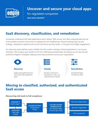 Uncover and secure your cloud apps for regulated companies