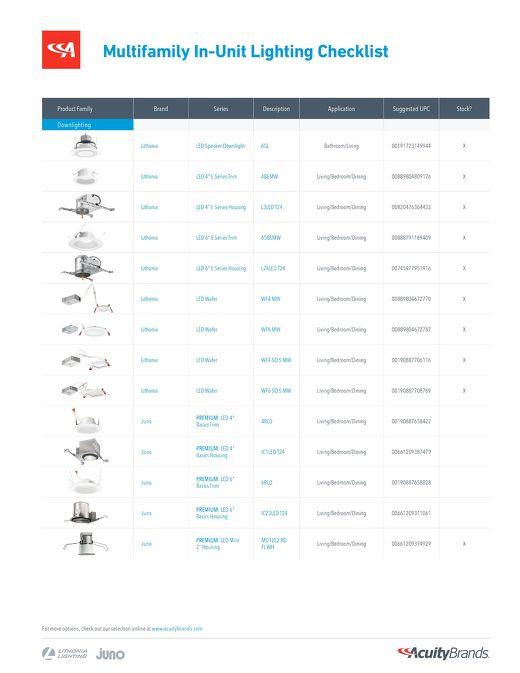 AB_7181_Resi Contractor Drip Campaign Checklist_1117