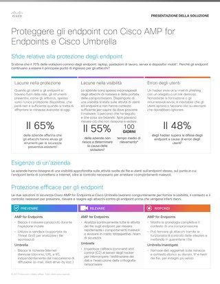 Proteggere gli endpoint con Cisco AMP for Endpoints e Cisco Umbrella