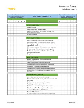 Assessment survey: Purpose and use of assessments