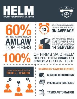 DocAuto-Helm-infographic