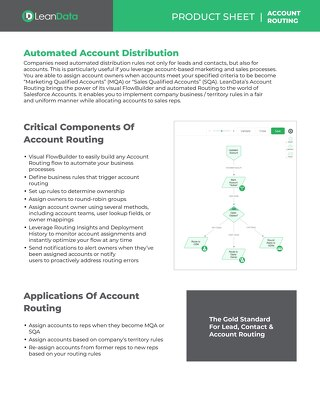 Account Routing Datasheet