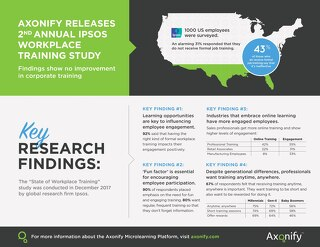 Infographic - The State of Workplace Training (short)