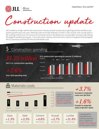 U.S. Construction Update: Year-end 2017