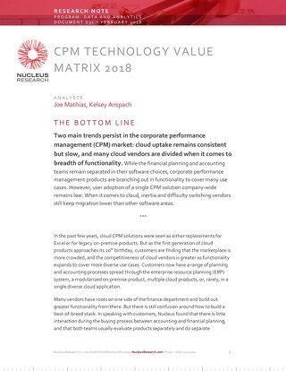 Nucleus Research: 2018 CPM Technology Value Matrix