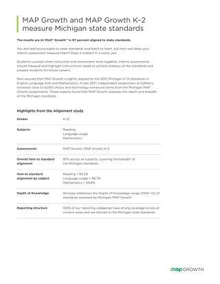 Michigan interim assessment flyer
