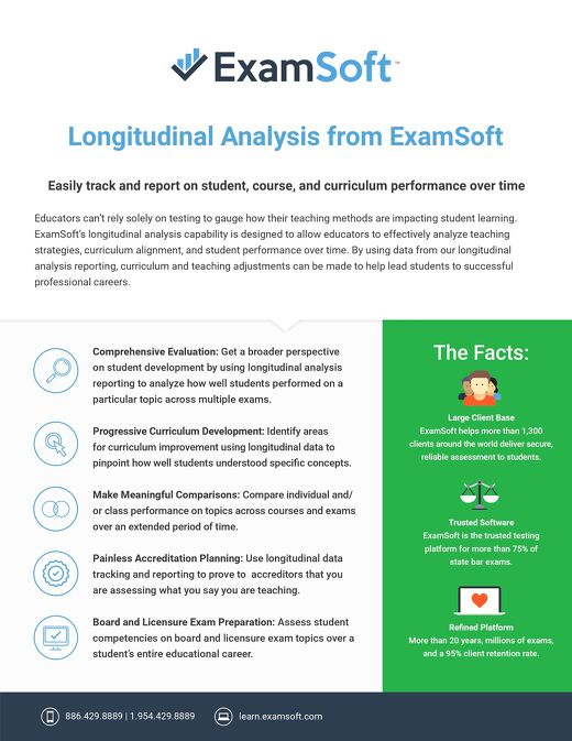 Longitudinal Analysis by ExamSoft
