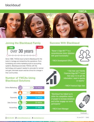 YWCA National Success Stories