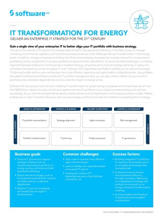 IT TRANSFORMATION FOR ENERGY