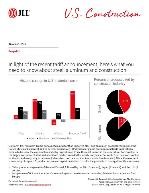 In light of the recent tariff announcement, here's what you need to know about steel, aluminum and construction