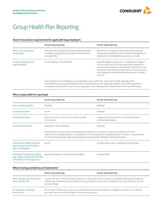 Group Health Plan Reporting