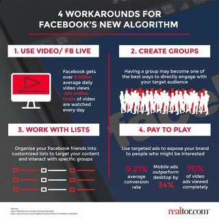 4 Workarounds for Facebook's Algorithm