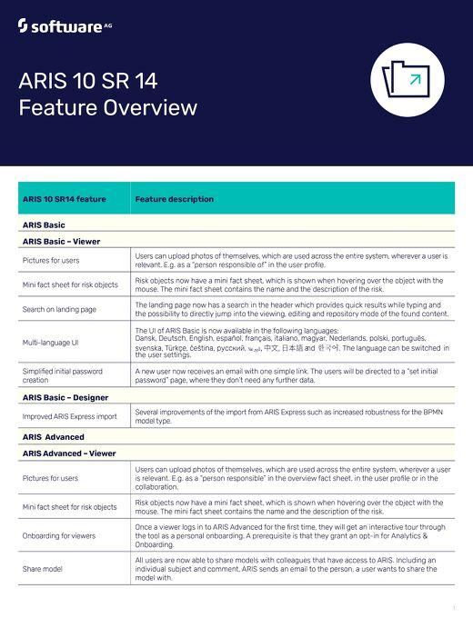 ARIS 10 SR4 Features Overview
