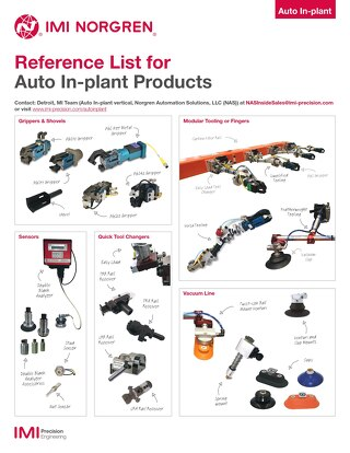 IMI Norgren Auto In-plant Product & Site Reference List