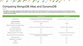 Comparing MongoDB Atlas and DynamoDB