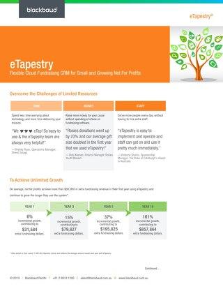 eTapestry Datasheet - AU