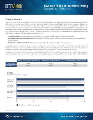 DeepArmor Endpoint Testing