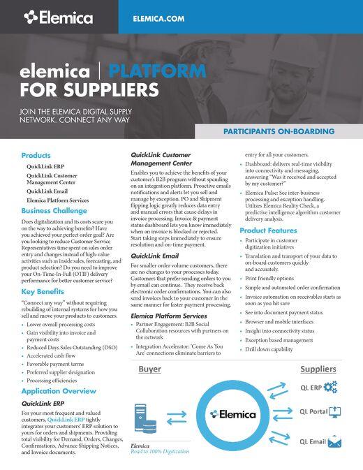 Elemica Platform For Suppliers