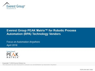 Everest Group PEAK Matrix Report 2018