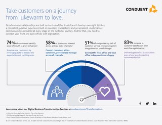 The Customer Journey - Lukewarm to Love