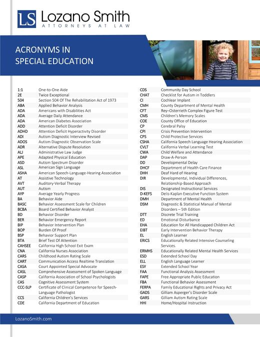 Acronyms in Special Education
