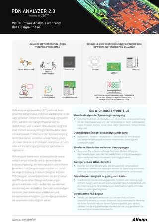 PDNA 2.0 Datenblatt