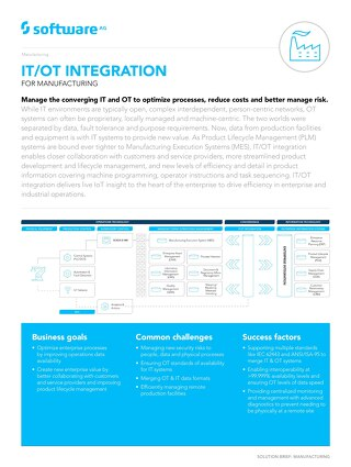 IT/OT INTEGRATION FOR MANUFACTURERS