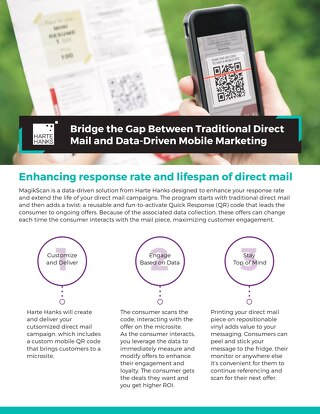 Enhance the Response Rate and Lifespan of Direct Mail