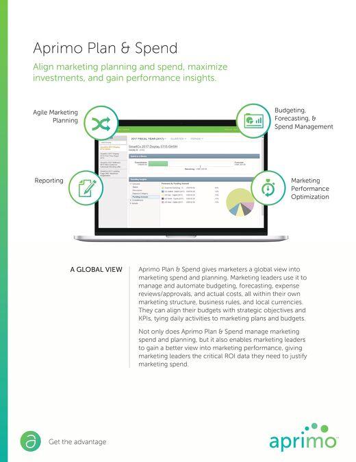 Aprimo Plan & Spend Data Sheet