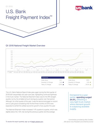 Usb bank freight payment Index Q1 2018