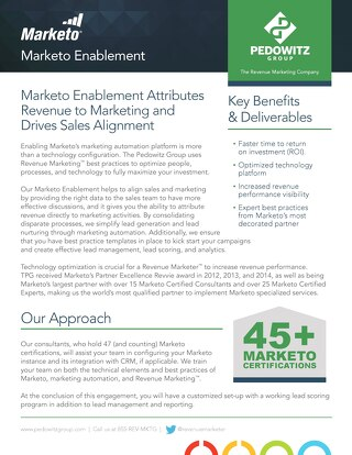 Marketo Enablement
