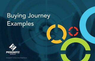 Buying Journey Examples