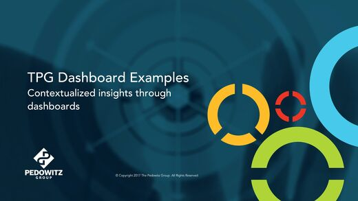 Marketing Dashboard Examples