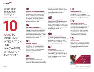 10 Ways to Modernize Integration for Innovation, Efficiency and Speed