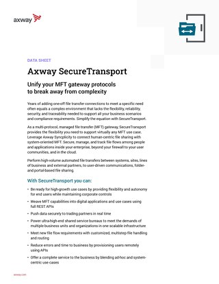 Axway AMPLIFY™ SecureTransport