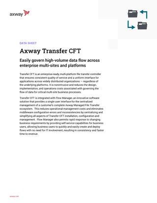 Axway AMPLIFY™ Transfer CFT