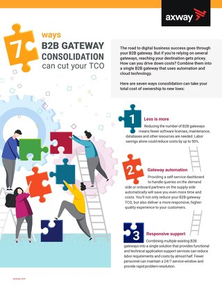 7 ways B2B gateway consolidation can cut your TCO