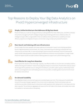 [Infographic] Top Reasons to Deploy Big Data Analytics on Pivot3