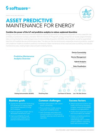 ASSET PREDICTIVE MAINTENANCE FOR ENERGY