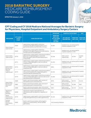 Medtronic 2018 Bariatric Surgery Reimbursement Guide