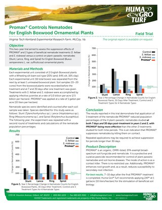 Promax Controls Nematodes for English Boxwood (HGT)
