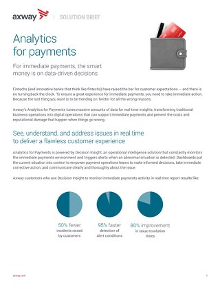 Analytics for Payments