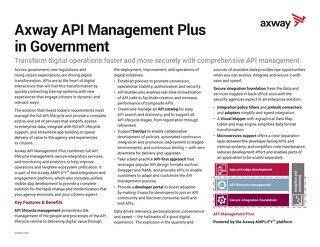 Axway API Management Plus (U.S. Federal Government)