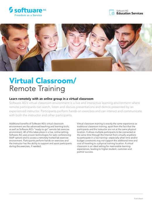 Facts about virtual classroom training