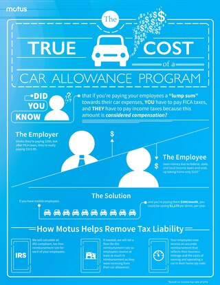 The True Cost of a Car Allowance Program