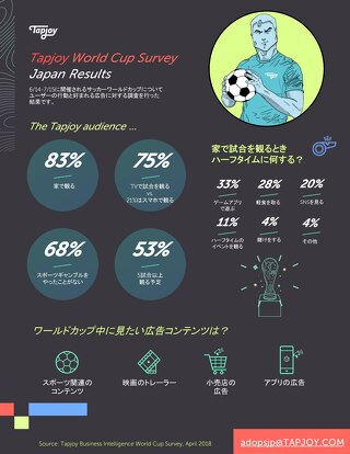 World Cup Case Study: Japan