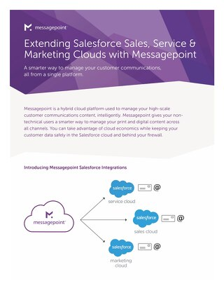 Messagepoint Salesforce Integration