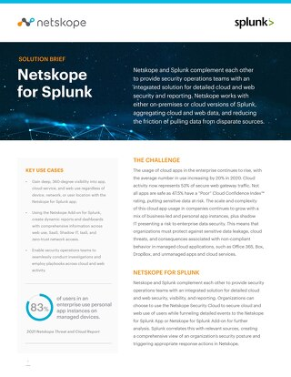 Netskope and Splunk