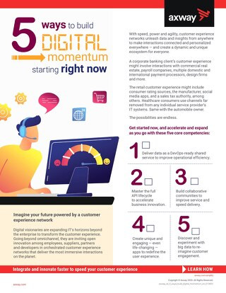 5 ways to build digital momentum right now